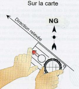 Releve-azimut-geo