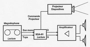 Synoptique 3