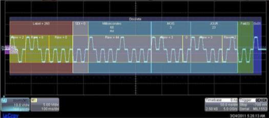 Oscilloscope - mot ARINC429